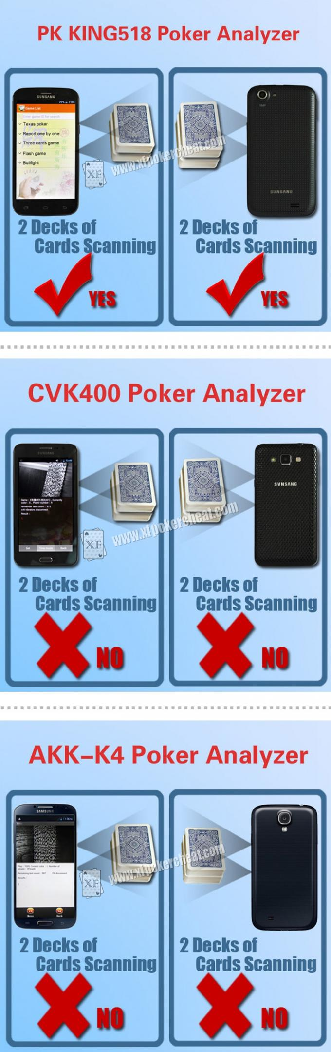Samsung PK King 518 Poker Analyzer Cheat In Cards Game , Casino Games
